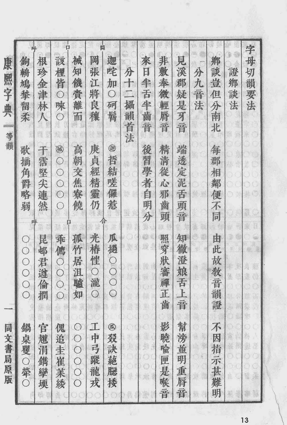 《康熙字典》第13页